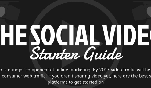 social video marketing strategy