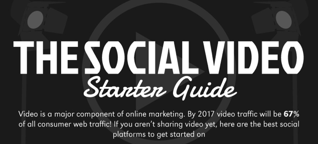 social video marketing strategy