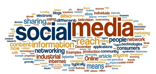 social media marketing word gram
