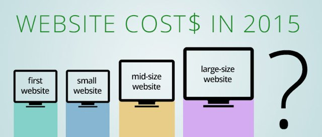 what does a website cost in nz