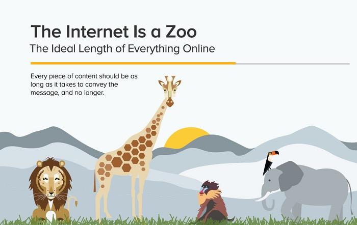 online blog length